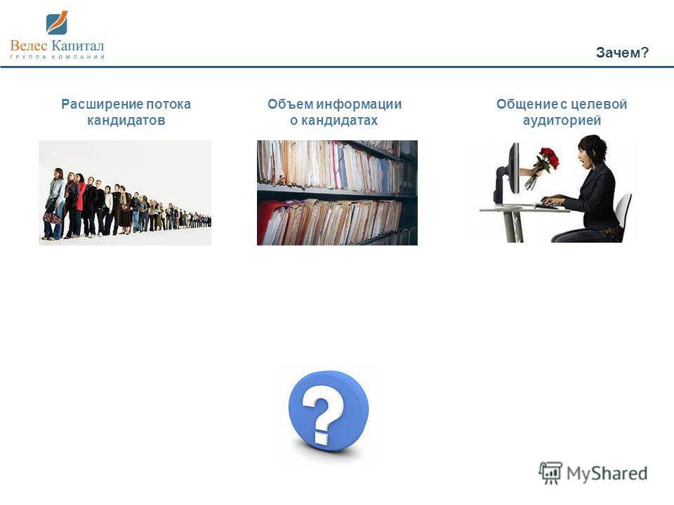 Зачем? Расширение потока кандидатов Объем информации о кандидатах Общение с целевой аудиторией