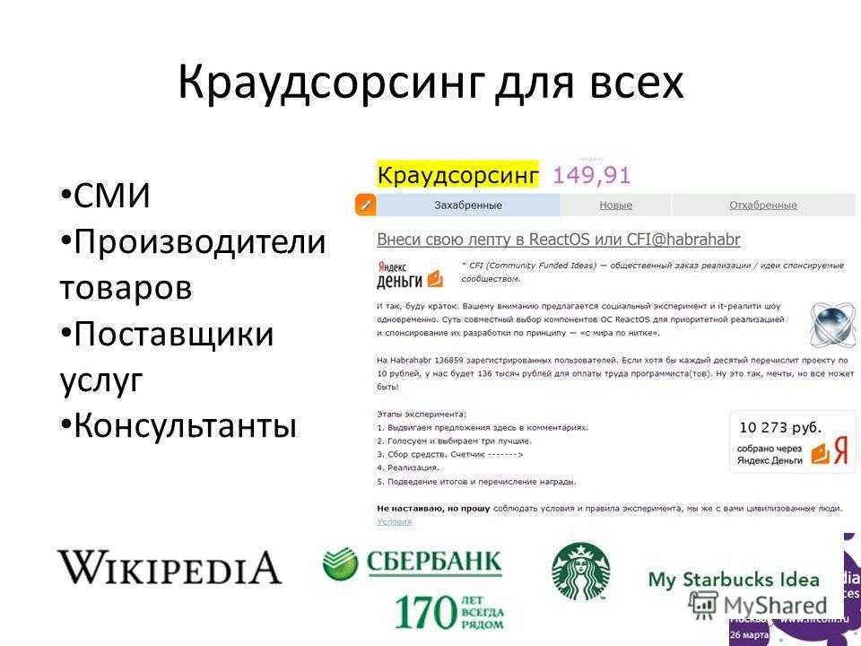 Краудсорсинг для всех СМИ Производители товаров Поставщики услуг Консультанты