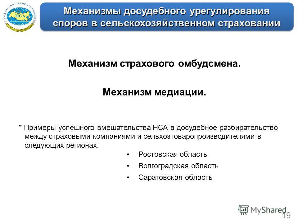 Механизм страхового омбудсмена. Механизм медиации. * Примеры успешного вмешательства НСА в досудебное разбирательство между страховыми компаниями и сельхозтоваропроизводителями в следующих регионах: Ростовская область Волгоградская область Саратовска