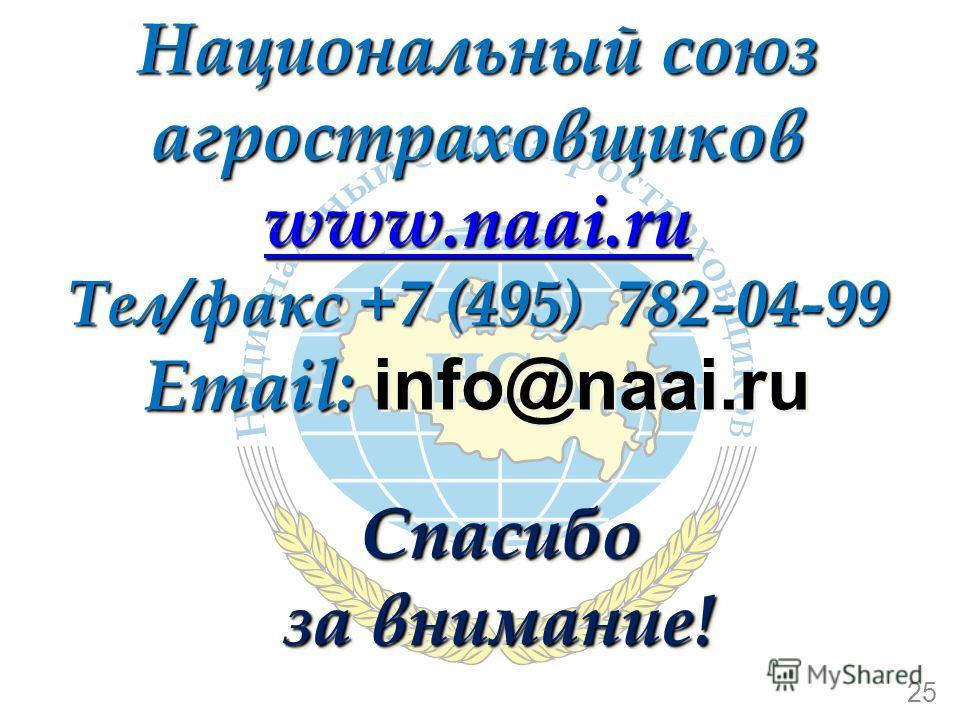 Спасибо за внимание! 25 Национальный союз агростраховщиков www.naai.ru Тел/факс +7 (495) 782-04-99 Email: Email: info@naai.ru Национальный союз агростраховщиков www.naai.ru Тел/факс +7 (495) 782-04-99 Email: Email: info@naai.ru