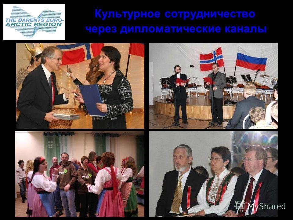 Культурное сотрудничество через дипломатические каналы Диаграмма