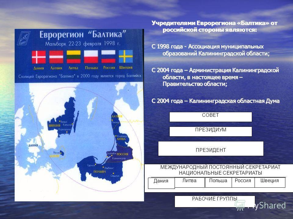 Учредителями Еврорегиона «Балтика» от российской стороны являются: С 1998 года - Ассоциация муниципальных образований Калининградской области; С 2004 года – Администрация Калининградской области, в настоящее время – Правительство области; С 2004 года