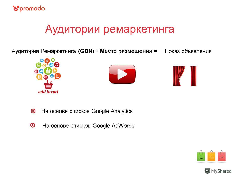 Аудитории ремаркетинга На основе списков Google Analytics На основе списков Google AdWords Аудитория Ремаркетинга (GDN) Показ объявления + Место размещения =