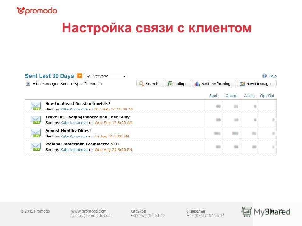 © 2012 Promodowww.promodo.com contact@promodo.com Харьков +3(8057) 752-54-62 Линкольн +44 (0203) 137-66-81 Настройка связи с клиентом 11 из 15