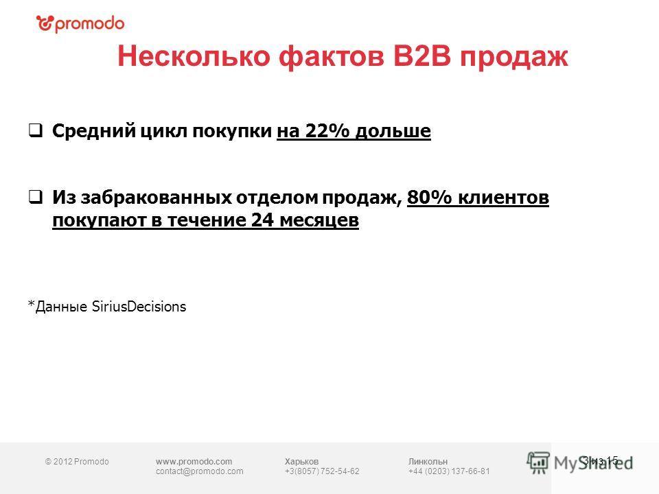 © 2012 Promodowww.promodo.com contact@promodo.com Харьков +3(8057) 752-54-62 Линкольн +44 (0203) 137-66-81 Несколько фактов B2B продаж 3 из 15 Средний цикл покупки на 22% дольше Из забракованных отделом продаж, 80% клиентов покупают в течение 24 меся