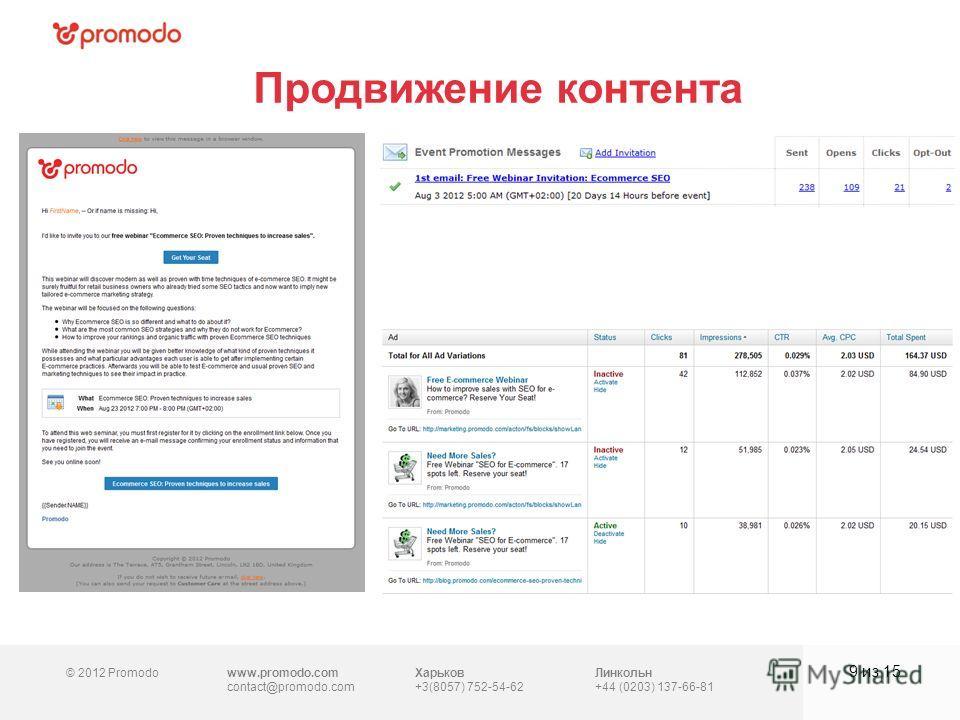 © 2012 Promodowww.promodo.com contact@promodo.com Харьков +3(8057) 752-54-62 Линкольн +44 (0203) 137-66-81 Продвижение контента 9 из 15