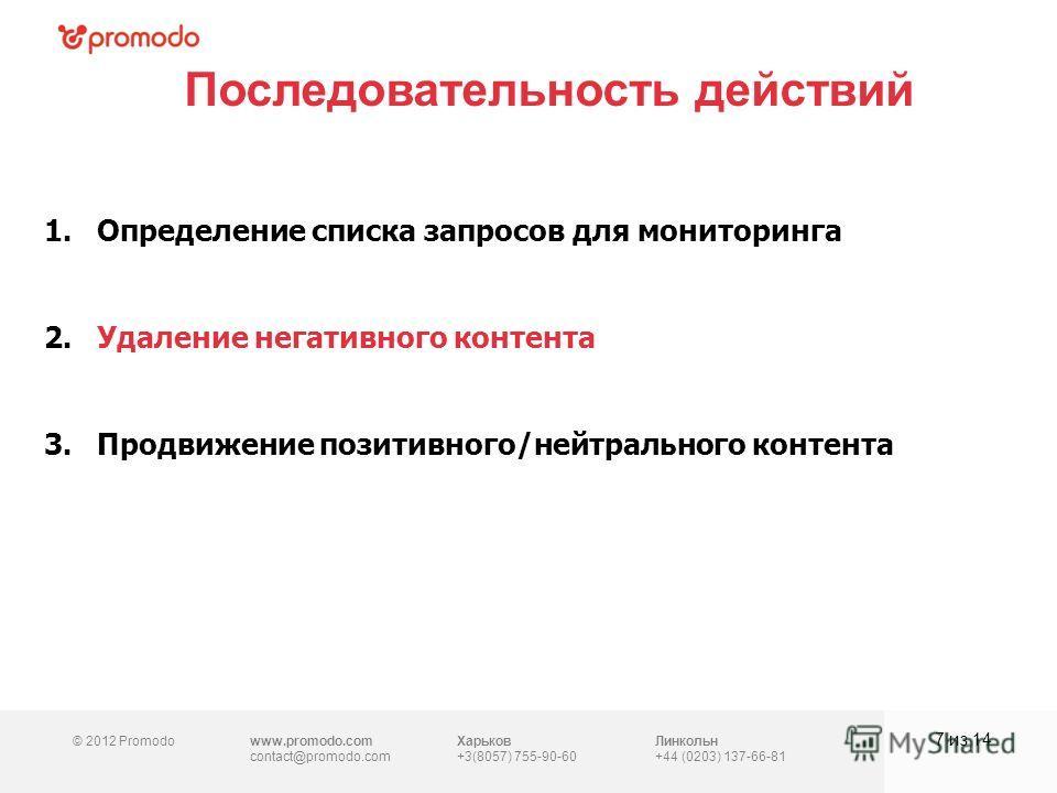 © 2012 Promodowww.promodo.com contact@promodo.com Харьков +3(8057) 755-90-60 Линкольн +44 (0203) 137-66-81 Последовательность действий 7 из 14 1.Определение списка запросов для мониторинга 2.Удаление негативного контента 3.Продвижение позитивного/ней