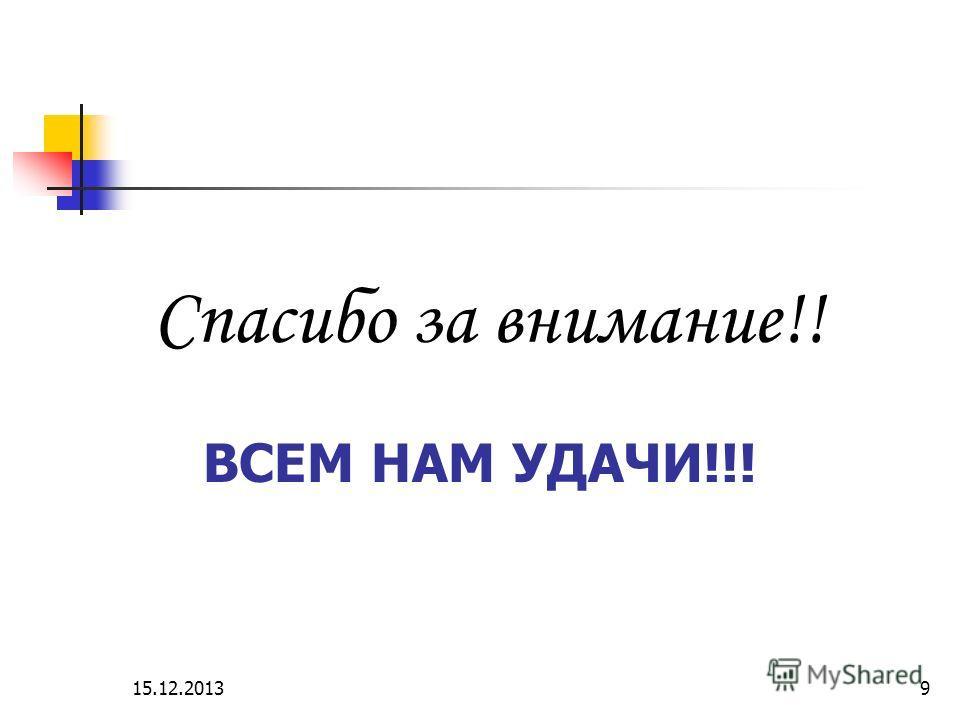 ВСЕМ НАМ УДАЧИ!!! Спасибо за внимание!! 15.12.20139