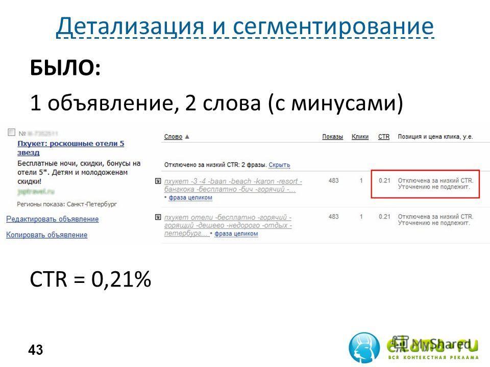 Детализация и сегментирование БЫЛО: 1 объявление, 2 слова (с минусами) CTR = 0,21% 43
