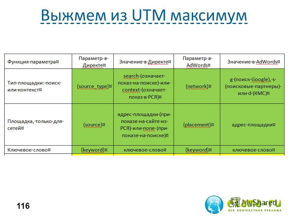 Выжмем из UTM максимум 116