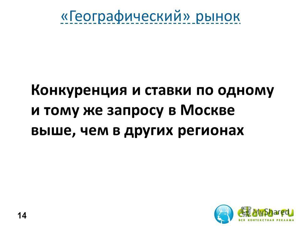 «Географический» рынок 14 Конкуренция и ставки по одному и тому же запросу в Москве выше, чем в других регионах