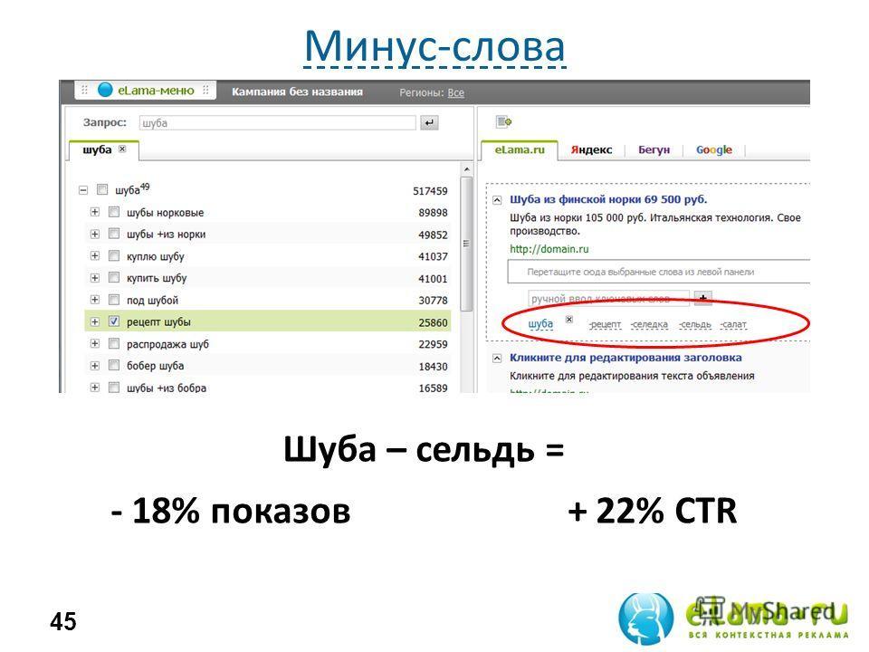 Минус-слова 45 Шуба – сельдь = - 18% показов + 22% CTR