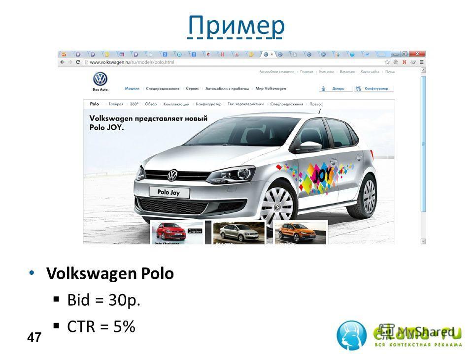 Пример Volkswagen Polo Bid = 30р. СTR = 5% 47