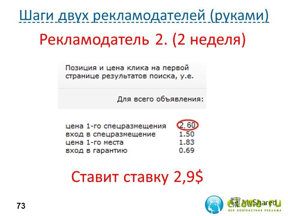 Шаги двух рекламодателей (руками) 73 Рекламодатель 2. (2 неделя) Ставит ставку 2,9$