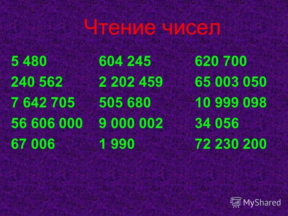Чтение чисел 5 480 604 245 620 700 240 562 2 202 459 65 003 050 7 642 705 505 680 10 999 098 56 606 000 9 000 002 34 056 67 006 1 990 72 230 200