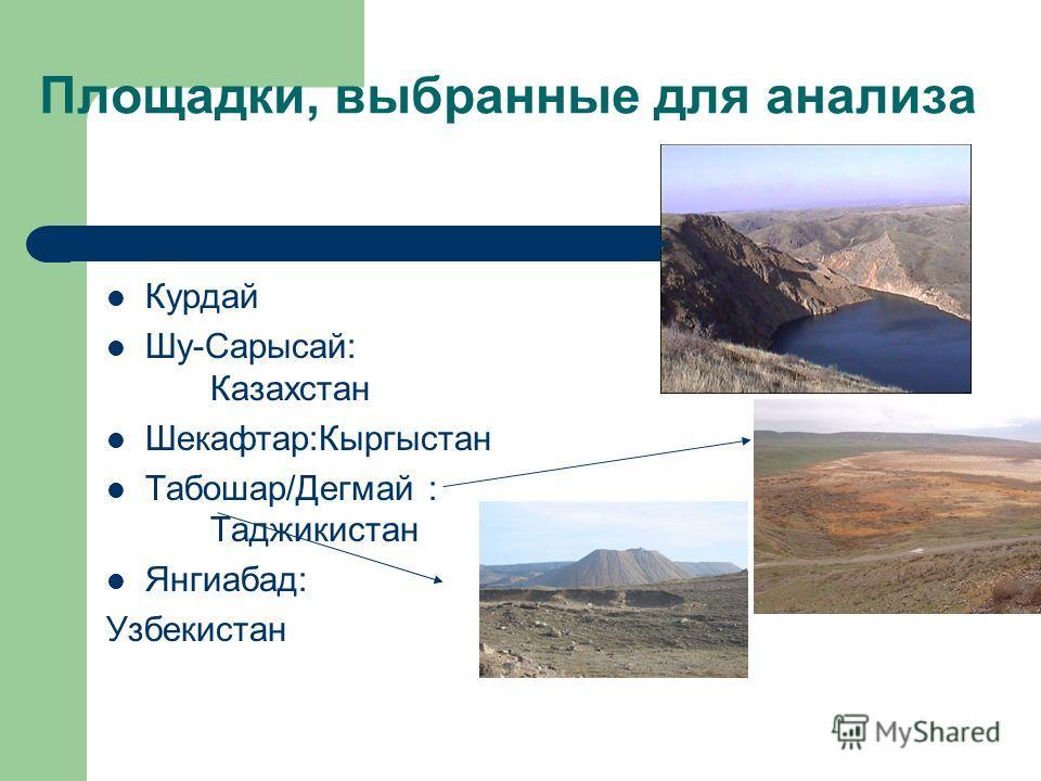 Площадки, выбранные для анализа Курдай Шу-Сарысай: Казахстан Шекафтар:Кыргыстан Табошар/Дегмай : Таджикистан Янгиабад: Узбекистан