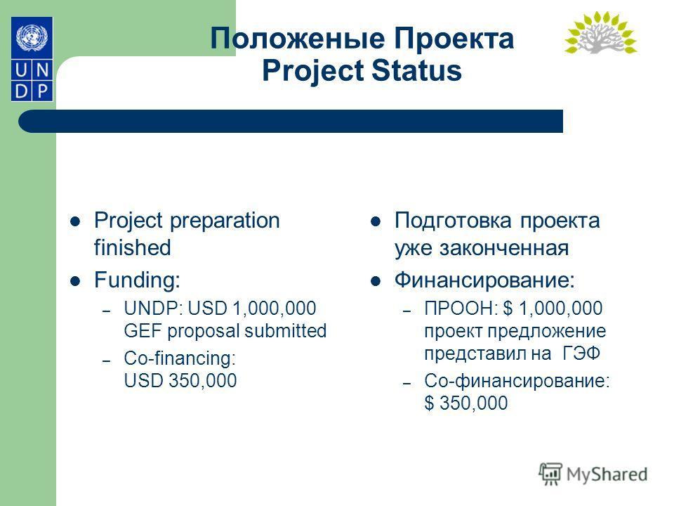 Положеные Проекта Project Status Project preparation finished Funding: – UNDP: USD 1,000,000 GEF proposal submitted – Co-financing: USD 350,000 Подготовка проекта уже законченная Финансирование: – ПРООН: $ 1,000,000 проект предложение представил на Г