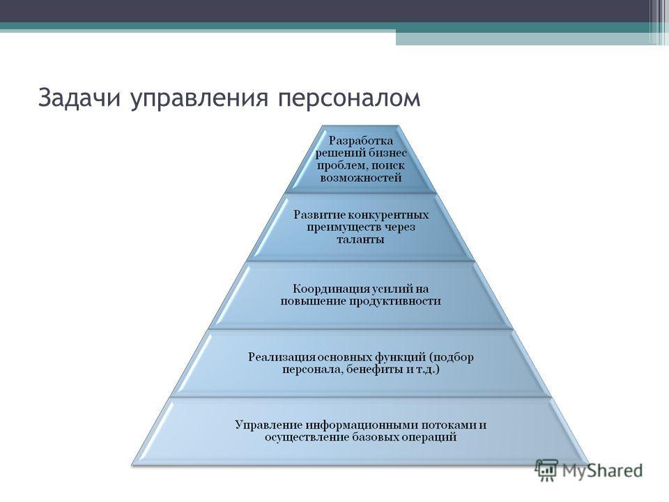 Задачи управления персоналом