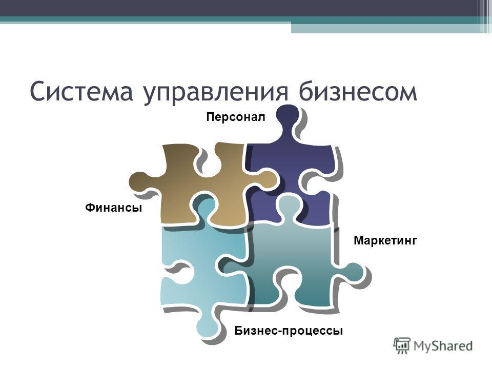 Система управления бизнесом Маркетинг Финансы Персонал Бизнес-процессы