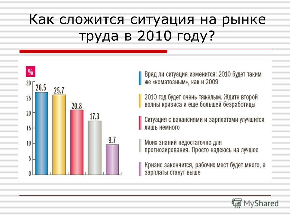 Как сложится ситуация на рынке труда в 2010 году?