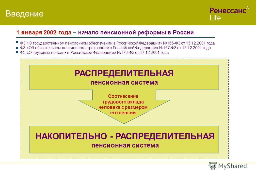 Введение РАСПРЕДЕЛИТЕЛЬНАЯ пенсионная система 1 января 2002 года – начало пенсионной реформы в России НАКОПИТЕЛЬНО - РАСПРЕДЕЛИТЕЛЬНАЯ пенсионная система Соотнесение трудового вклада человека с размером его пенсии ФЗ «О государственном пенсионном обе