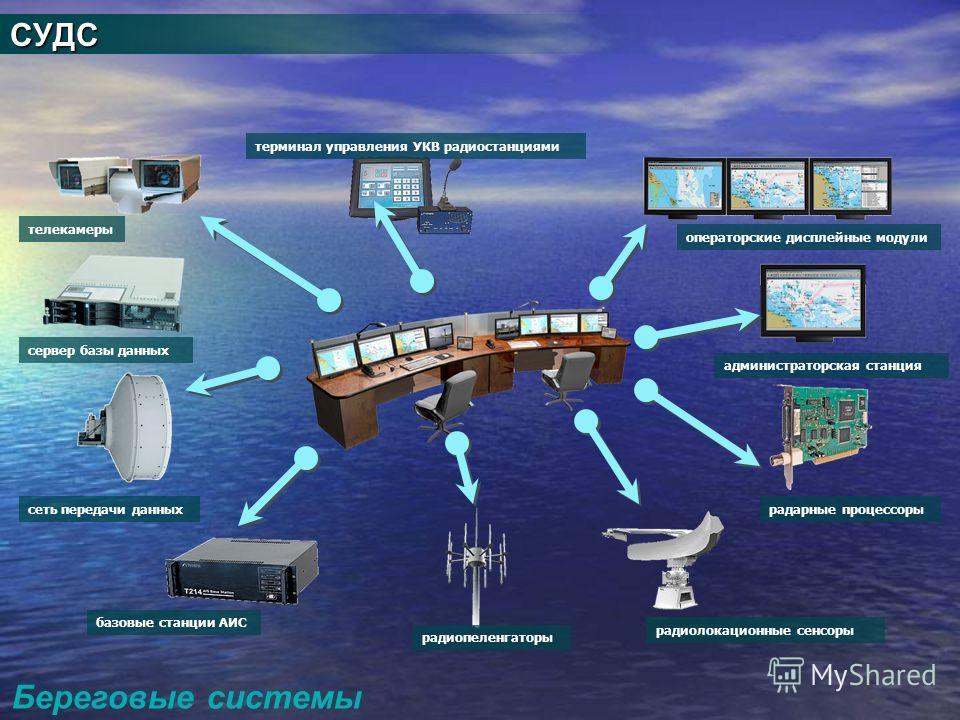 Береговые системы СУДС телекамеры сервер базы данных сеть передачи данных базовые станции АИС терминал управления УКВ радиостанциями радиопеленгаторы радиолокационные сенсоры радарные процессоры администраторская станция операторские дисплейные модул
