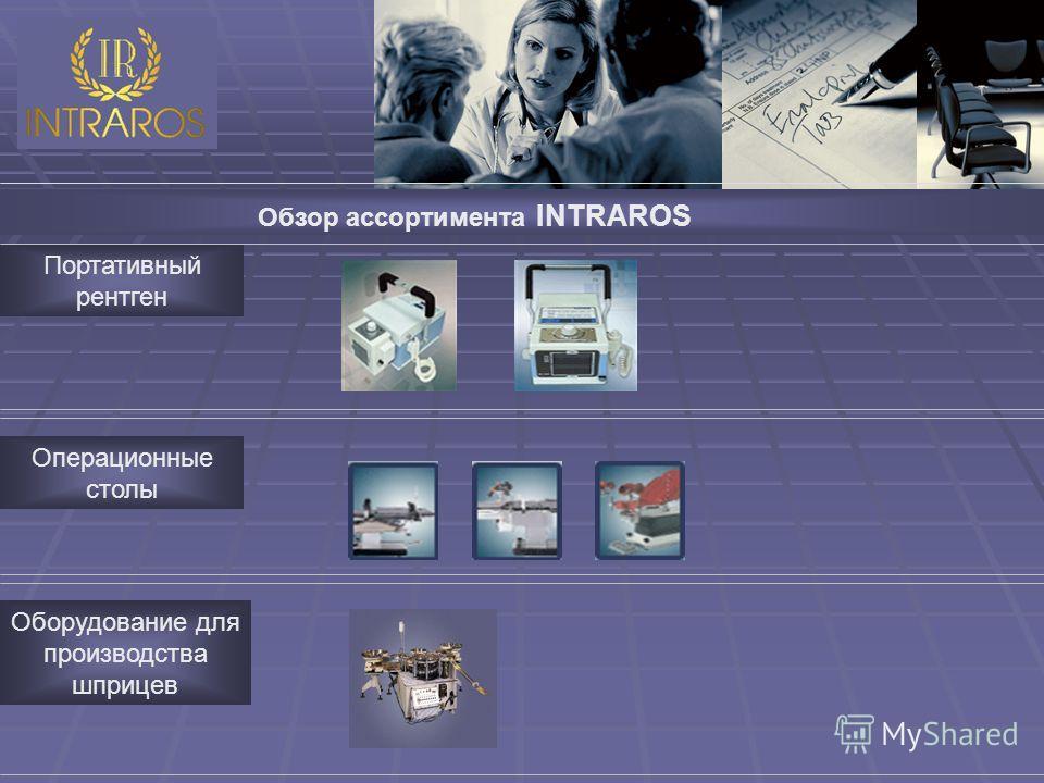 Портативный рентген Оборудование для производства шприцев Обзор ассортимента INTRAROS Операционные столы