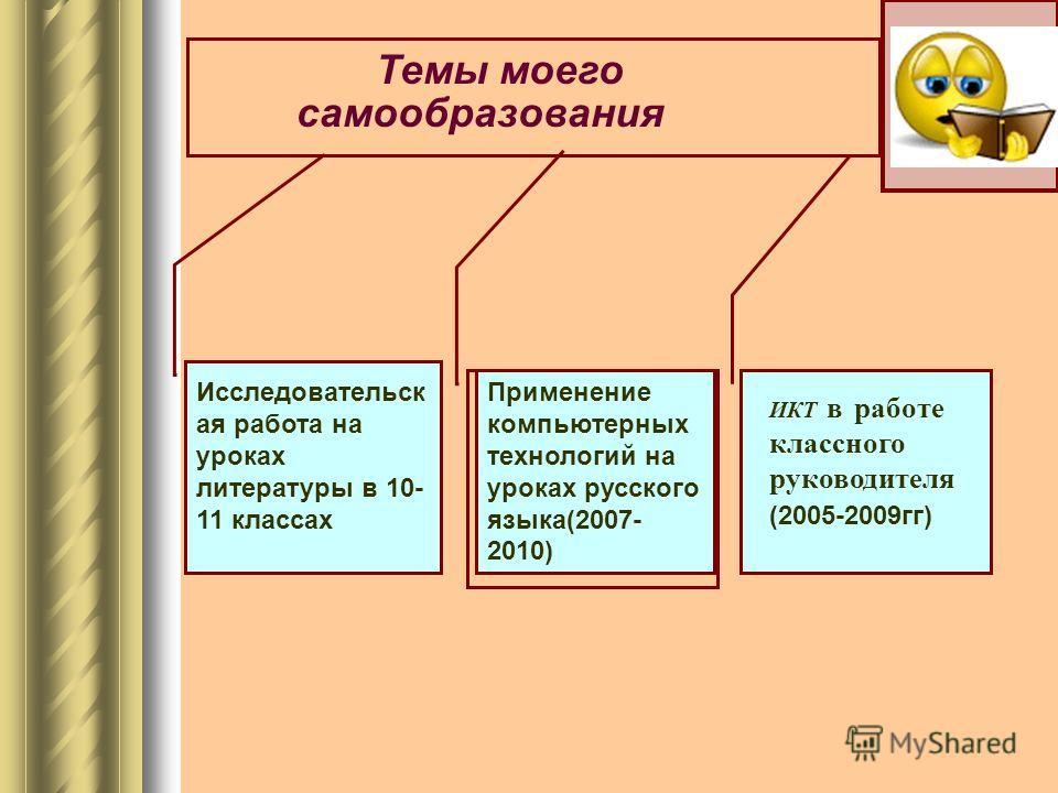 Темы моего самообразования Применение компьютерных технологий на уроках русского языка(2007- 2010) ИКТ в работе классного руководителя (2005-2009гг) Исследовательск ая работа на уроках литературы в 10- 11 классах