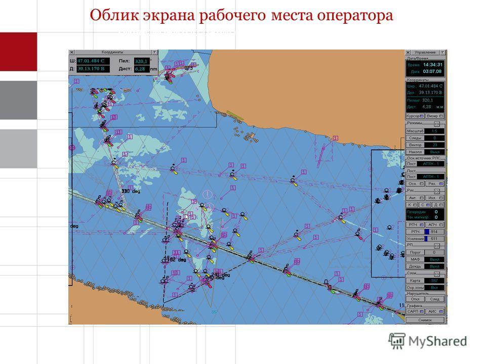 Облик экрана рабочего места оператора Видеомонитор радиолокационной системы