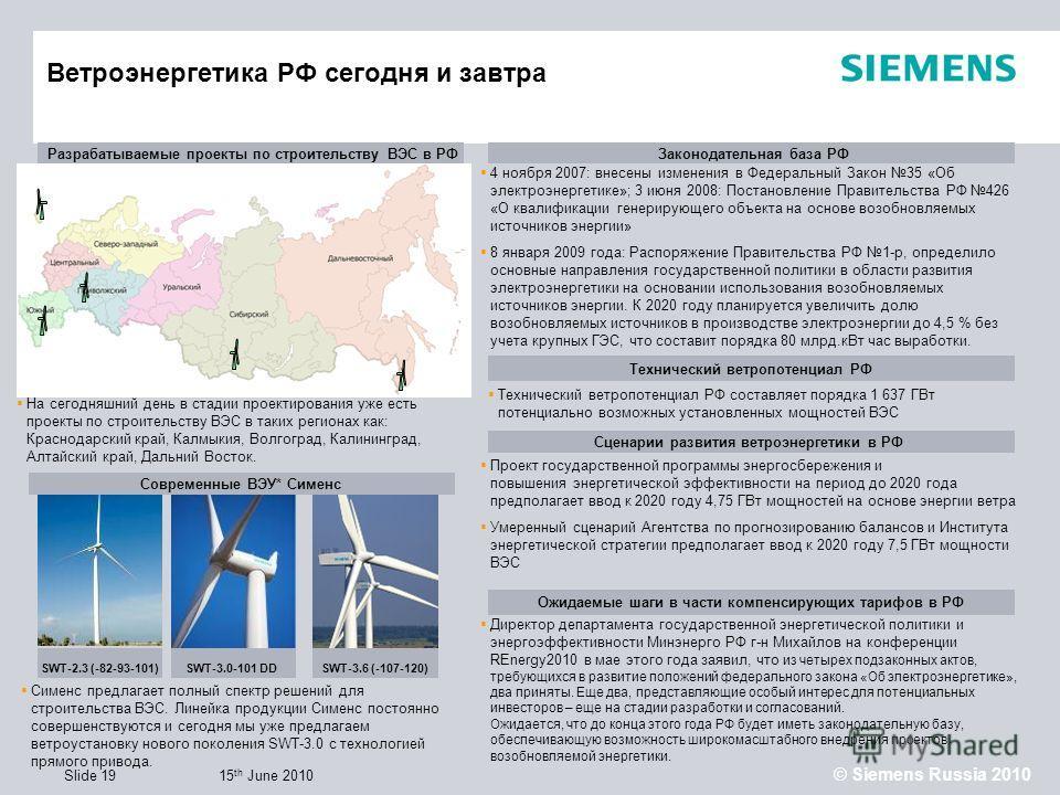 15 th June 2010 © Siemens Russia 2010 Slide 19 Ветроэнергетика РФ сегодня и завтра SWT-2.3 (-82-93-101) SWT-3.0-101 DD SWT-3.6 (-107-120) 4 ноября 2007: внесены изменения в Федеральный Закон 35 «Об электроэнергетике»; 3 июня 2008: Постановление Прави