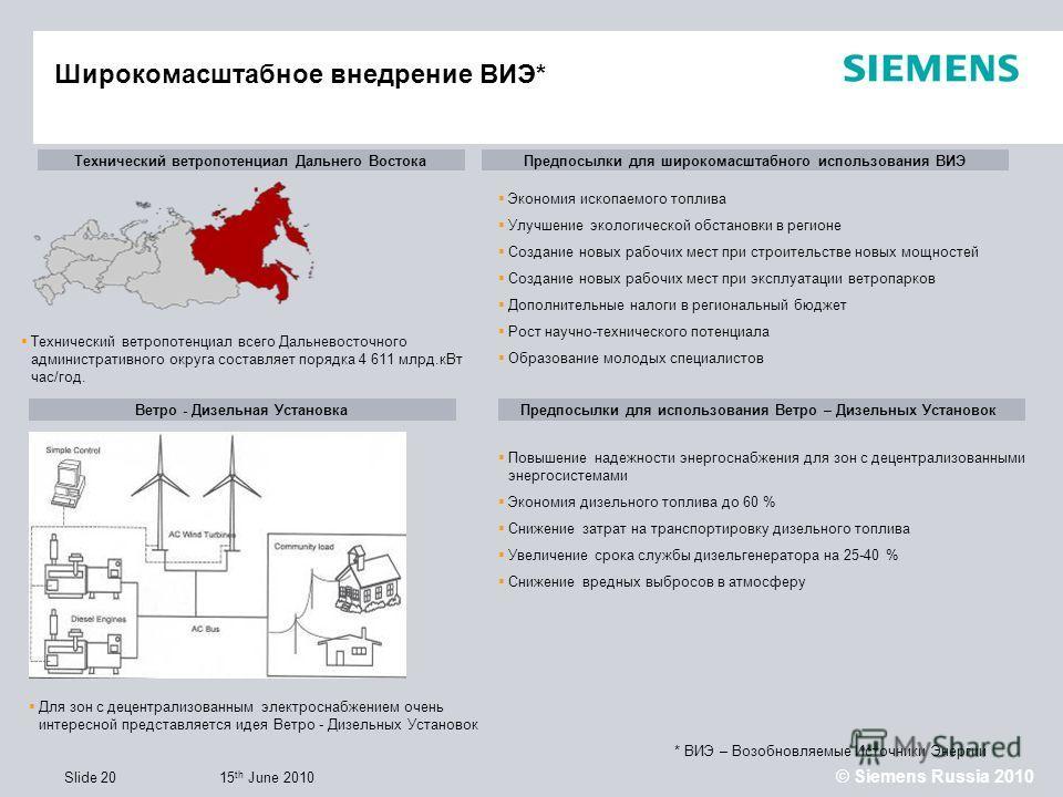 15 th June 2010 © Siemens Russia 2010 Slide 20 Широкомасштабное внедрение ВИЭ* Технический ветропотенциал всего Дальневосточного административного округа составляет порядка 4 611 млрд.кВт час/год. Для зон с децентрализованным электроснабжением очень
