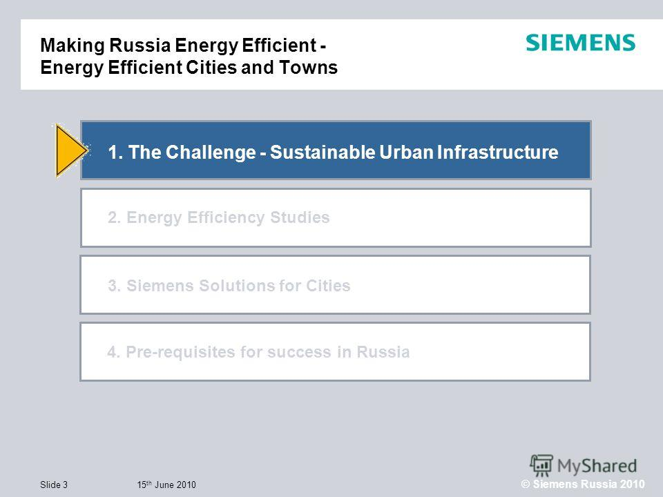 15 th June 2010 © Siemens Russia 2010 Slide 3 Making Russia Energy Efficient - Energy Efficient Cities and Towns 1. The Challenge - Sustainable Urban Infrastructure 2. Energy Efficiency Studies 3. Siemens Solutions for Cities 4. Pre-requisites for su