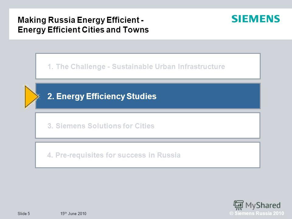 15 th June 2010 © Siemens Russia 2010 Slide 5 Making Russia Energy Efficient - Energy Efficient Cities and Towns 2. Energy Efficiency Studies 3. Siemens Solutions for Cities 1. The Challenge - Sustainable Urban Infrastructure 4. Pre-requisites for su