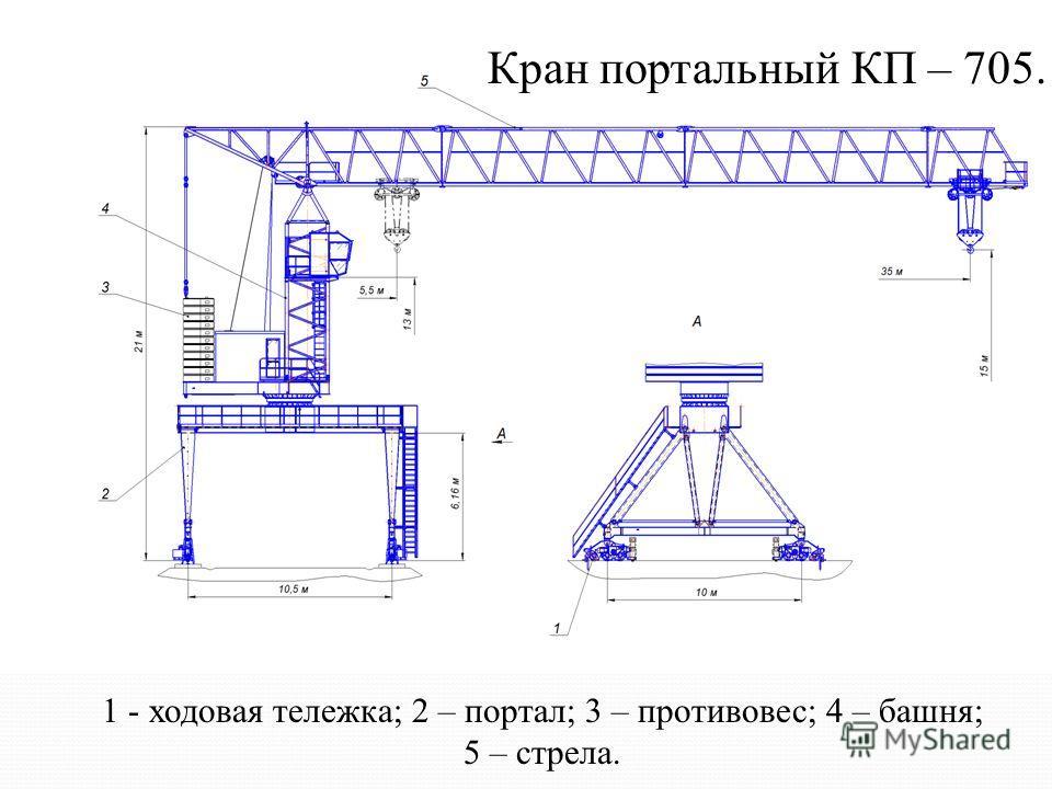 1 - ходовая тележка; 2 – портал; 3 – противовес; 4 – башня; 5 – стрела. Кран портальный КП – 705.