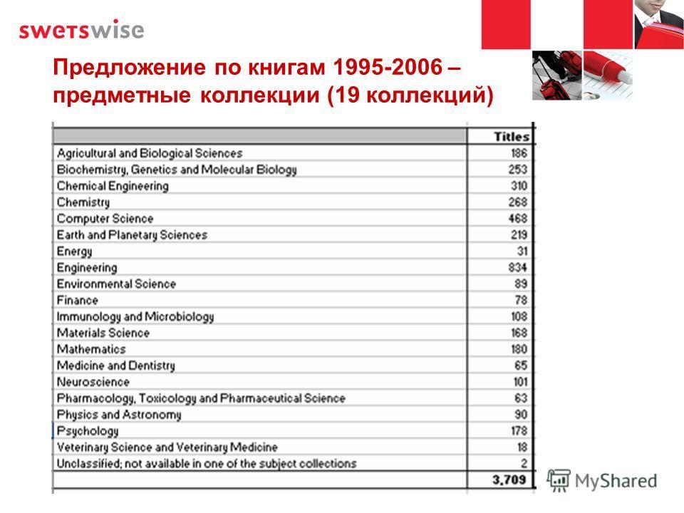 Предложение по книгам 1995-2006 – предметные коллекции (19 коллекций)