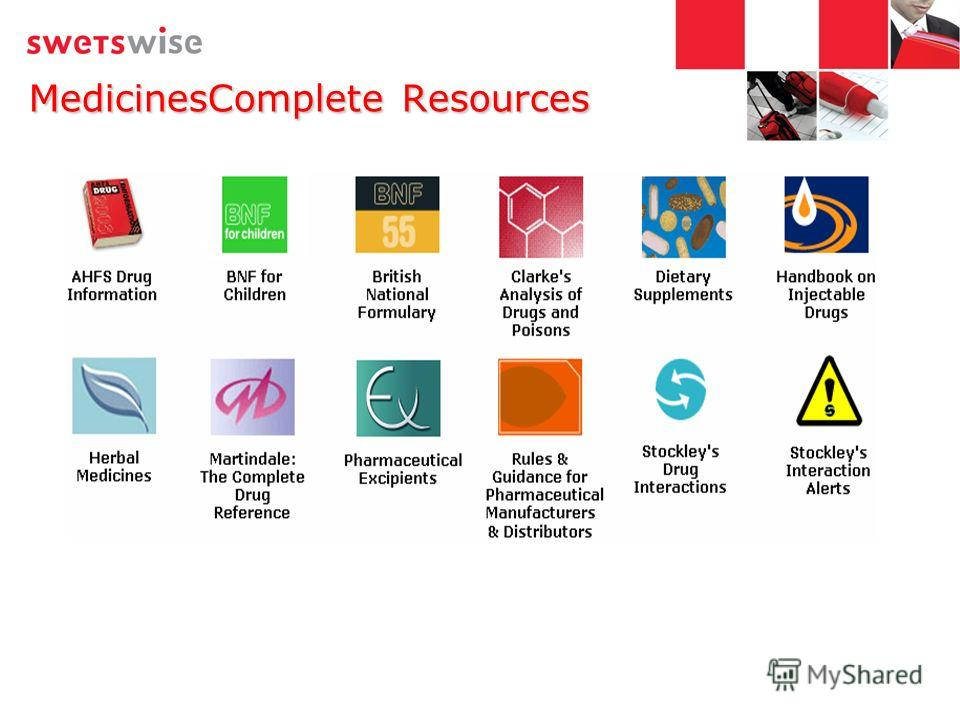 MedicinesComplete Resources