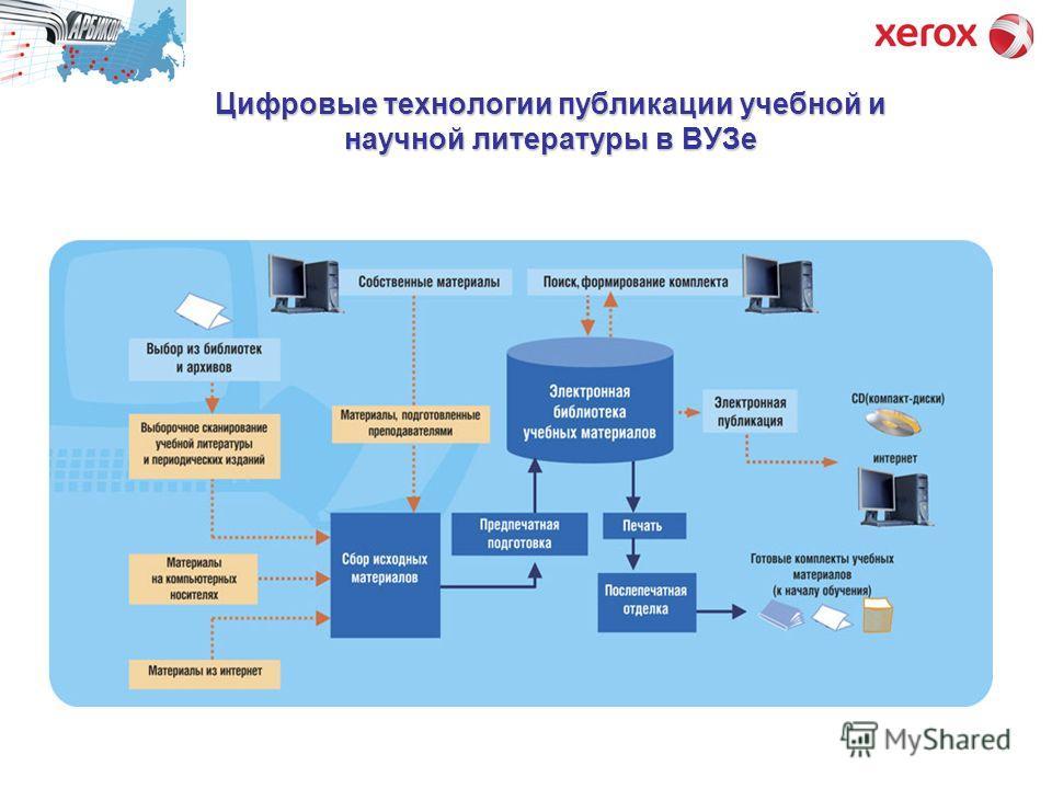 Цифровые технологии публикации учебной и научной литературы в ВУЗе