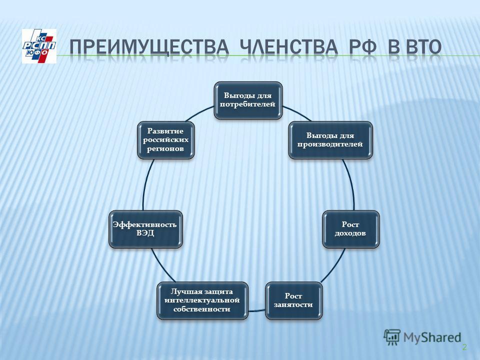 2 Выгоды для потребителей Выгоды для производителей Рост доходов Рост занятости Лучшая защита интеллектуальной собственности Эффективность ВЭД Развитие российских регионов