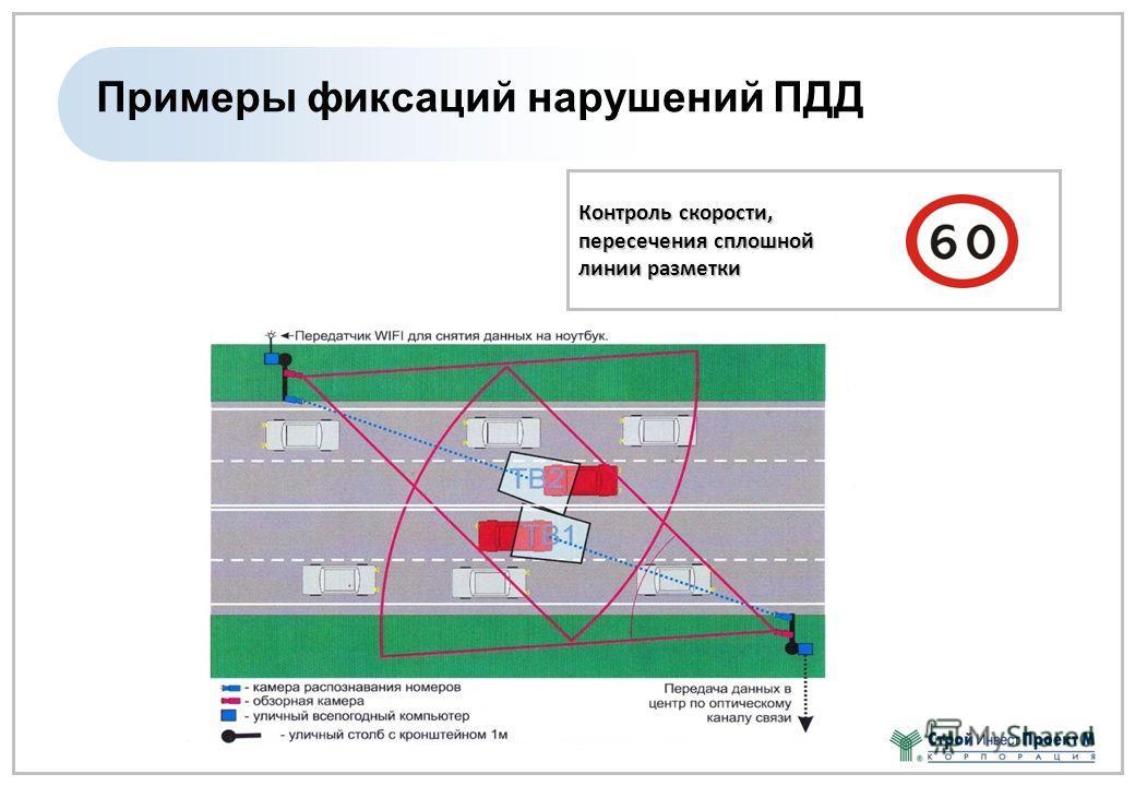 Примеры фиксаций нарушений ПДД Контроль скорости, пересечения сплошной линии разметки