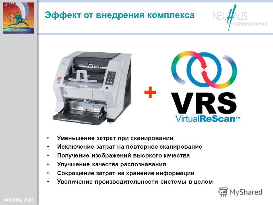 Уменьшение затрат при сканировании Исключение затрат на повторное сканирование Получение изображений высокого качества Улучшение качества распознавания Сокращение затрат на хранение информации Увеличение производительности системы в целом Эффект от в