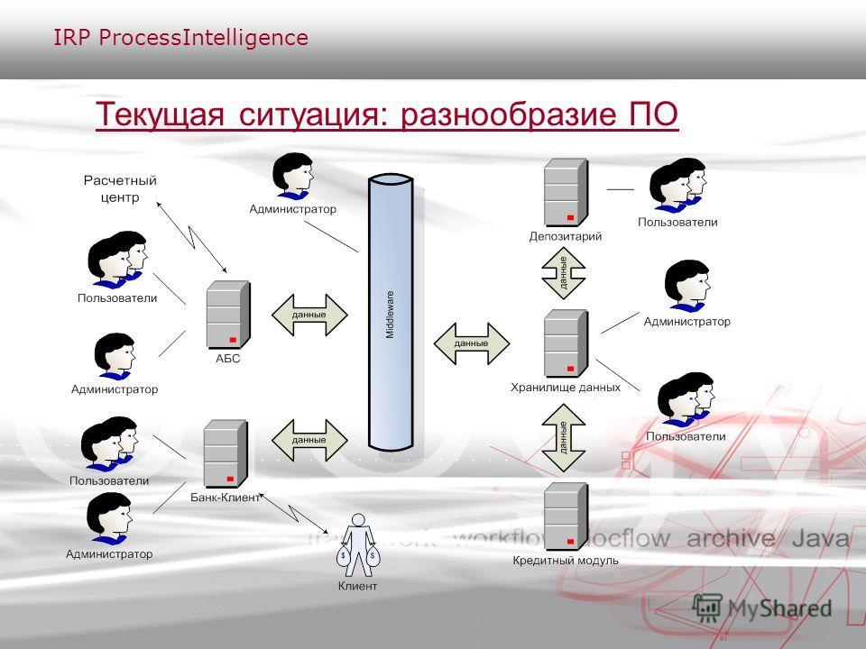 IRP ProcessIntelligence Текущая ситуация: разнообразие ПО