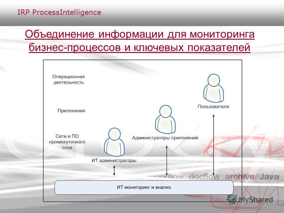 Объединение информации для мониторинга бизнес-процессов и ключевых показателей IRP ProcessIntelligence