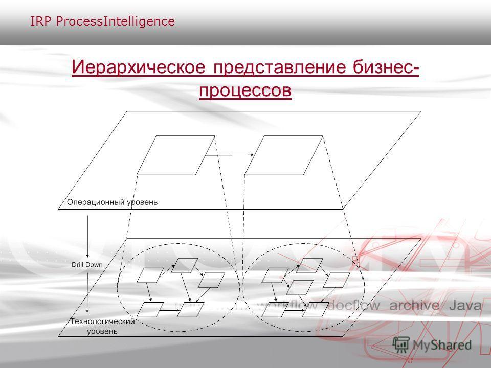 Иерархическое представление бизнес- процессов IRP ProcessIntelligence