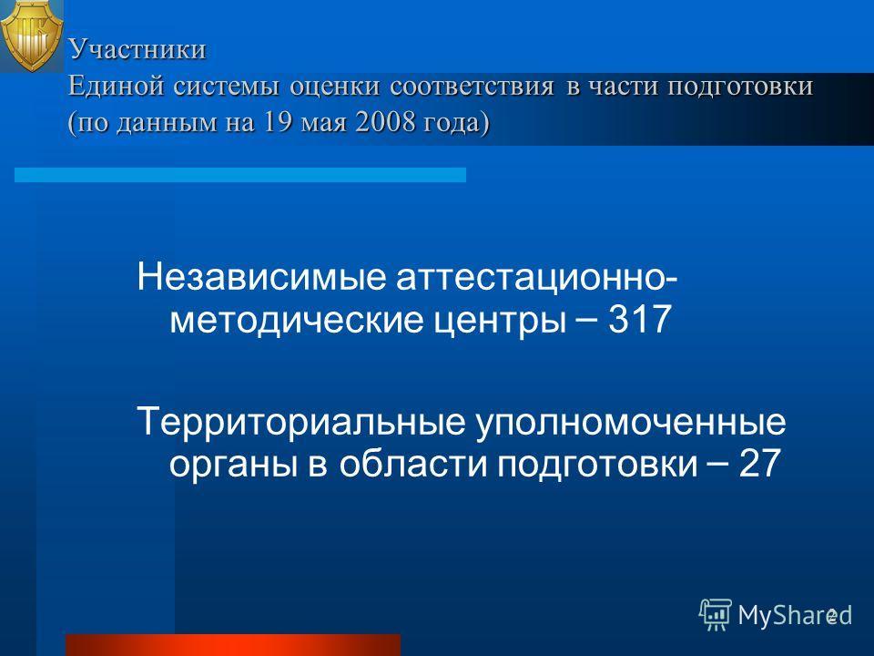 Участники Единой системы оценки соответствия в части подготовки (по данным на 19 мая 2008 года) Независимые аттестационно- методические центры – 317 Территориальные уполномоченные органы в области подготовки – 27 2