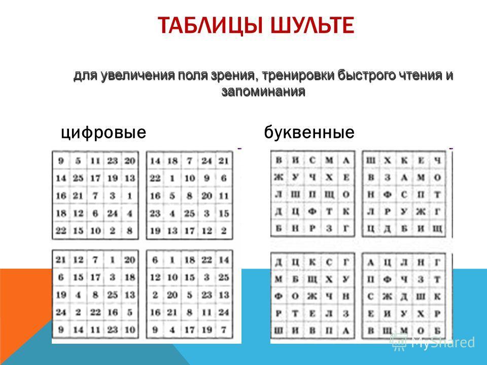 цифровые буквенные ТАБЛИЦЫ ШУЛЬТЕ для увеличения поля зрения, тренировки быстрого чтения и запоминания