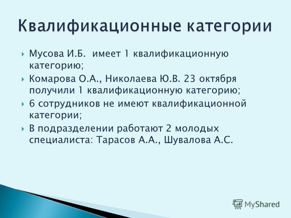 Мусова И.Б. имеет 1 квалификационную категорию; Комарова О.А., Николаева Ю.В. 23 октября получили 1 квалификационную категорию; 6 сотрудников не имеют квалификационной категории; В подразделении работают 2 молодых специалиста: Тарасов А.А., Шувалова