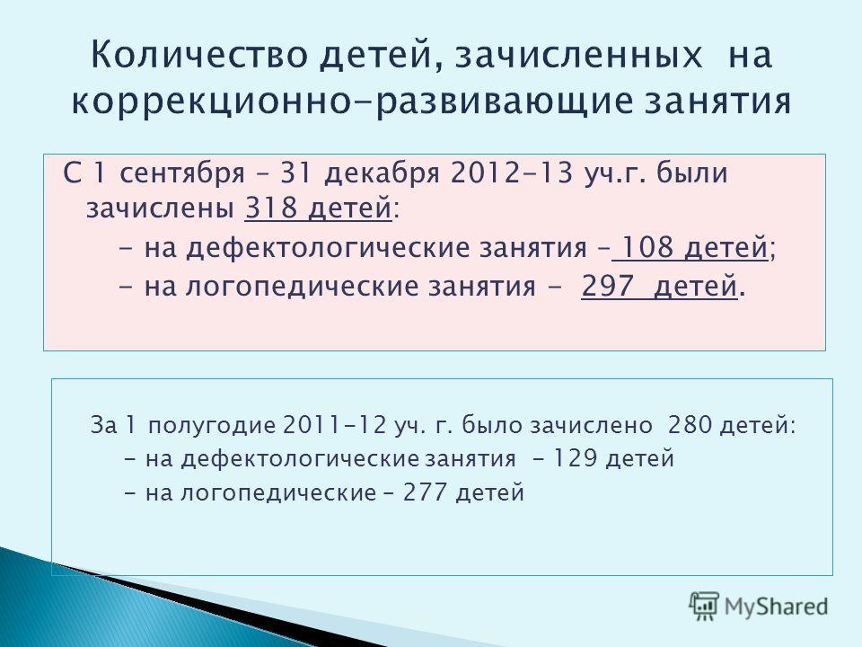 С 1 сентября – 31 декабря 2012-13 уч.г. были зачислены 318 детей: - на дефектологические занятия – 108 детей; - на логопедические занятия - 297 детей. За 1 полугодие 2011-12 уч. г. было зачислено 280 детей: - на дефектологические занятия - 129 детей