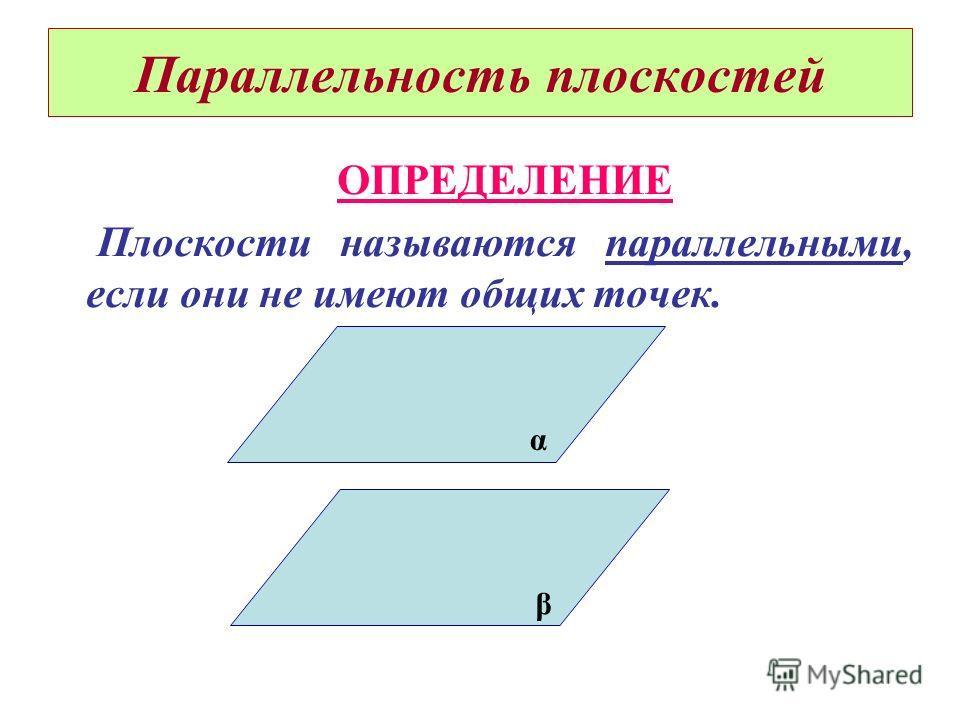 Параллельность плоскостей ОПРЕДЕЛЕНИЕ Плоскости называются параллельными, если они не имеют общих точек. α β