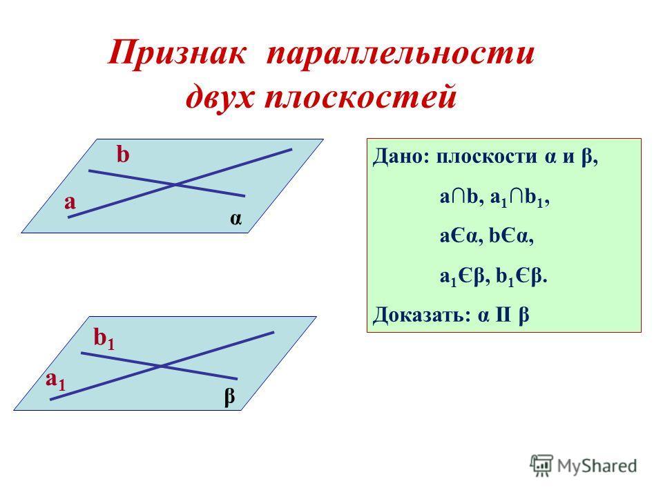 Признак параллельности двух плоскостей a b α b1b1 a1a1 β Дано: плоскости α и β, ab, a 1 b 1, aЄα, bЄα, a 1 Єβ, b 1 Єβ. Доказать: α II β
