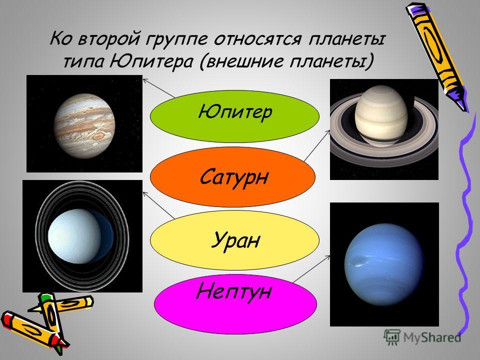 Ко второй группе относятся планеты типа Юпитера (внешние планеты) Юпитер Сатурн Уран Нептун